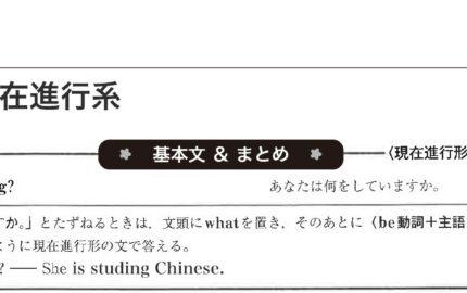 中1英語現在進行形の基本文まとめ
