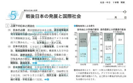 中3社会歴史戦後日本の発展と国際社会の要点まとめ