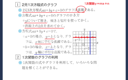 数学要点の動画解説